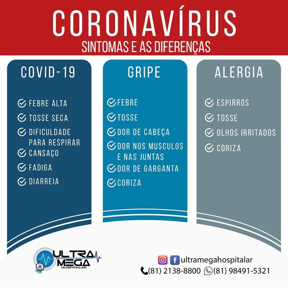 Fiquem atentos aos sintomas e suas diferenças. #coronavirusbrasil